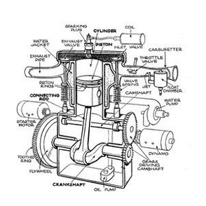 Single-cylinder T-head engine, black and white