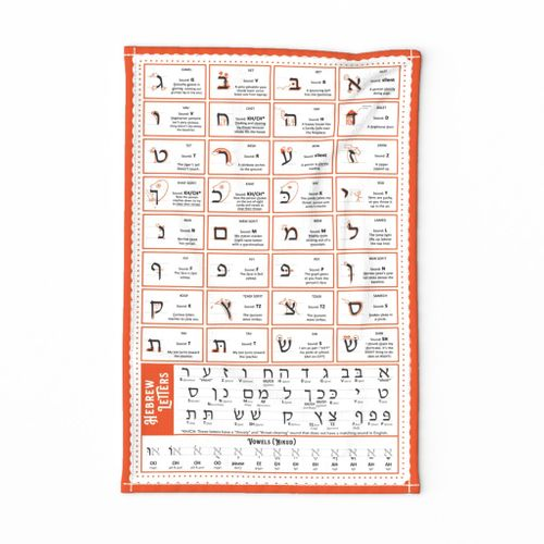 Learn Hebrew Alphabet Letters Tea Towel with Mnemonic Pictograms in Vibrant Red