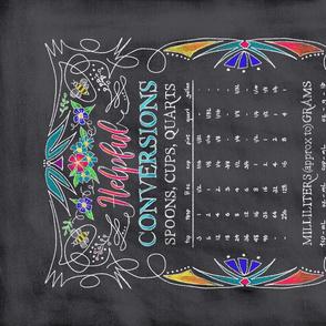 Tea towel chalkboard helpful kitchen conversions