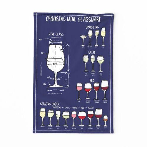 Choosing Wine Glassware