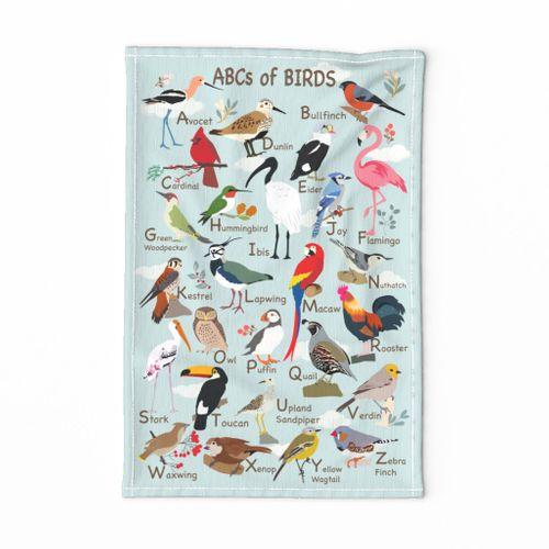 ABCs of Birds
