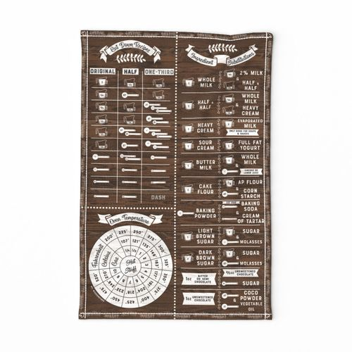 Cutting Down Recipes Oven Temperature and Ingredient Substitutions Tea Towel ~ Wood