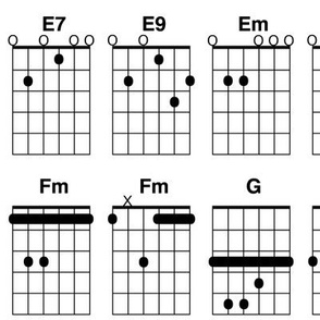 guitar chords - black and white