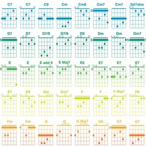 guitar chords, small - bright rainbow on white
