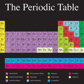 Periodic Table (Dark) - 1 Yard