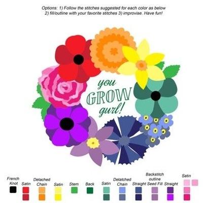 Floral Affirmation Sampler