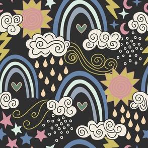 weather-patterns-medium