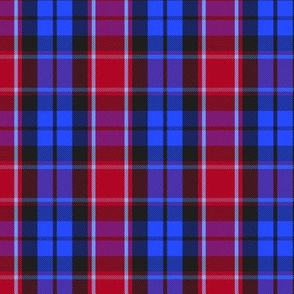 Graham of Menteith tartan (red variation, modern colors)