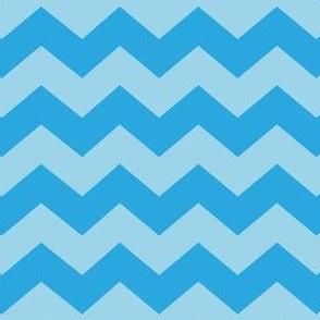 Zigzag Sea Chevrons (Aqua and Tropical Blue)