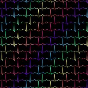 Cardiogram 1