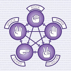 Rock, Paper, Scissor, Lizard, Spock (Purple)