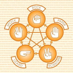 Rock, Paper, Scissor, Lizard, Spock (Orange)