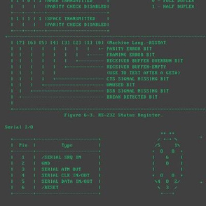 MS DOS 1982_charcoal