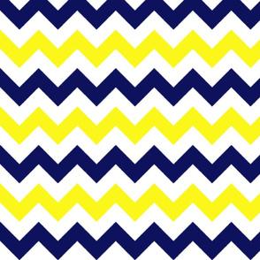 Yellow and Blue Chevron Stripes