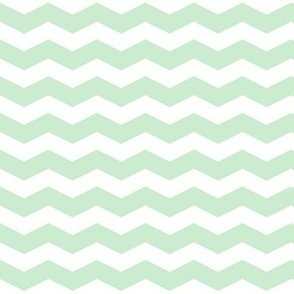 Viennese Mint Chevron