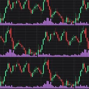 Dean's Candlestick Stock Chart