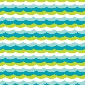 Lake waves, turquoise