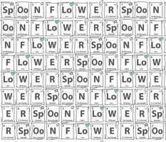 Periodic Table of Spoonflower
