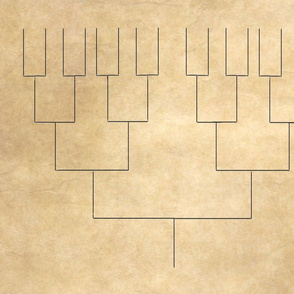 Genealogy Ancestor Chart