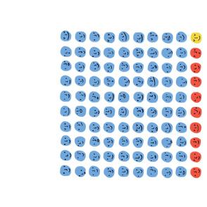 100 Smiling Dots School Chart