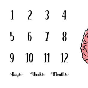 Brainy Milestone Blanket   Wewak