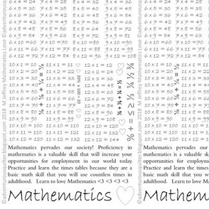 Multiplication Tables Text print