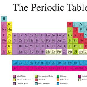 Periodic Table - Fat Quarter