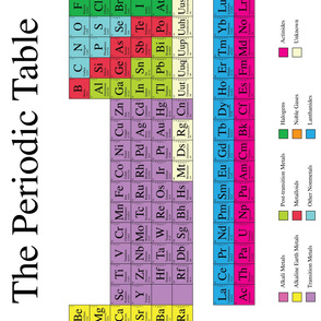 "Periodic Table - 2 Yard Panel (54"" wide)"