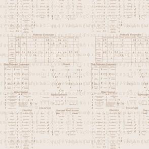 Linguistics Periodic Table Beige