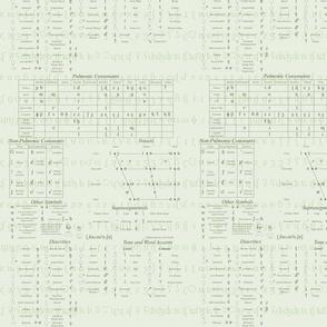 Linguistics Periodic Table Green
