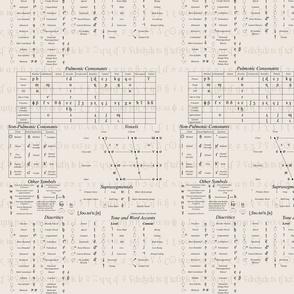 Linguistics Periodic Table Beige and Black