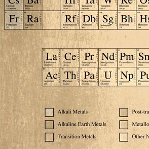 Periodic Table (Rustic 1 yard)