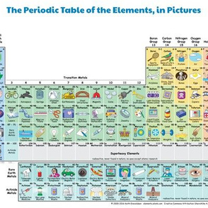 Elements in Pictures, medium